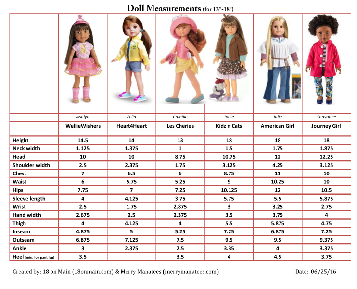 Handy Doll Sewing Reference Chart